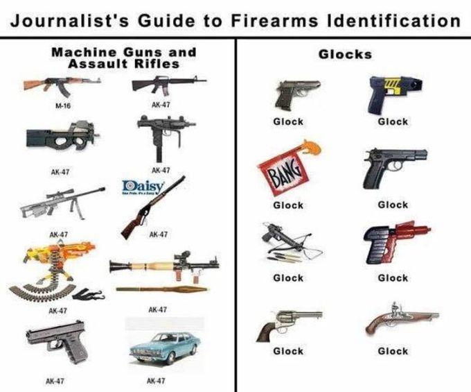firearms ID 750