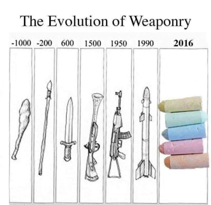 weapons evolution 750